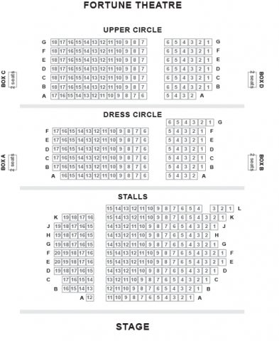 Fortune Theatre seat plan